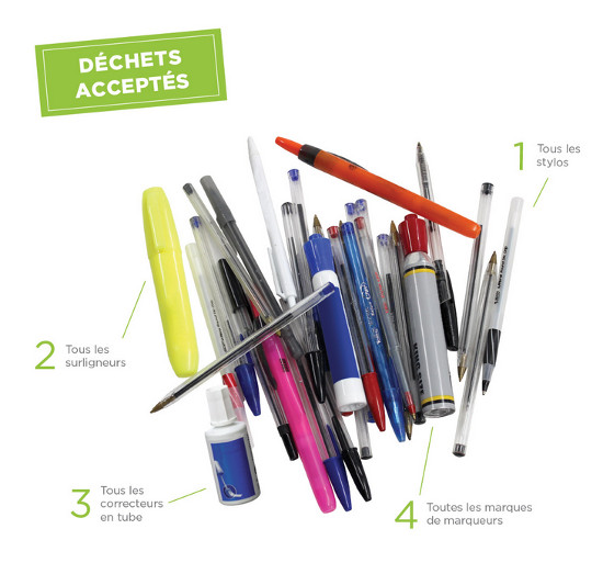 collect Stylo dechets acceptes.jpg